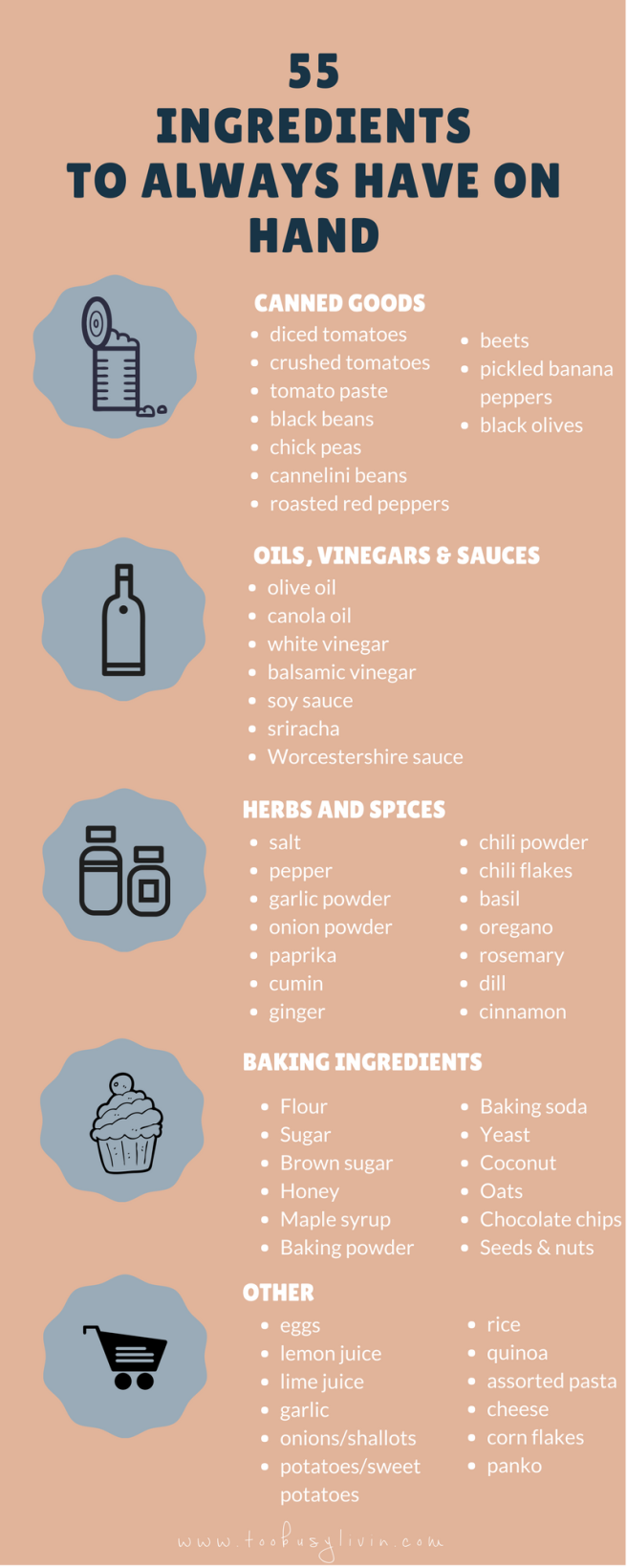55 ingredients infographic